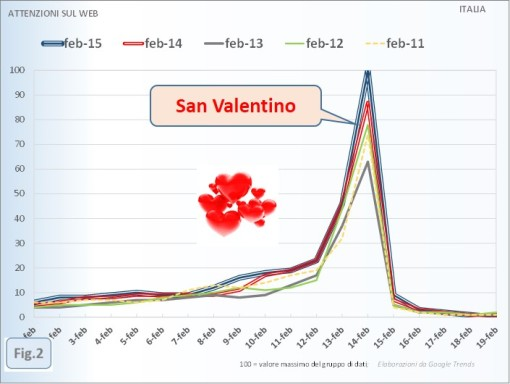WGT_2015_66b_san-valentino